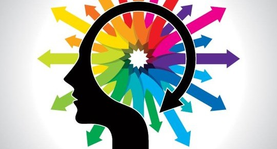 How do Colors affect your Mind?